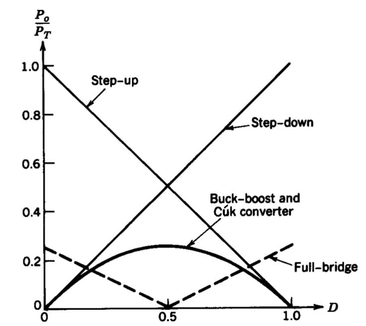 Buck Boost Regulator Diagram